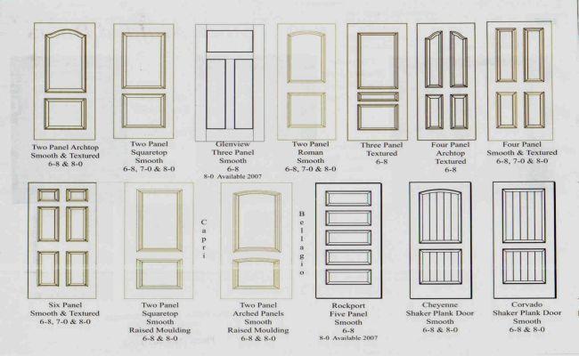 ID doors